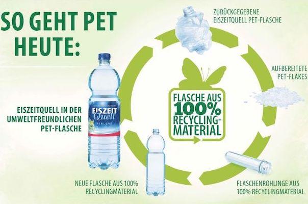Petcycle Romina Mineralwasser Kreislaufwirtschaft PET Flaschen