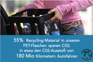 Recycling Material In PET Flaschen 2